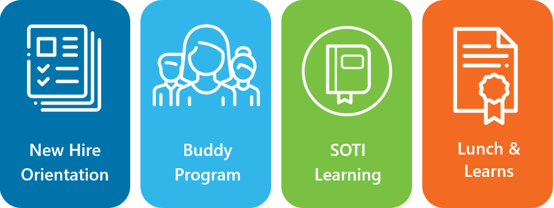 Infographics on Training and Upskilling Opportunities at SOTI